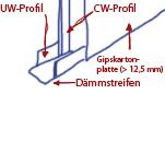 UW-Profile / CW-Profile